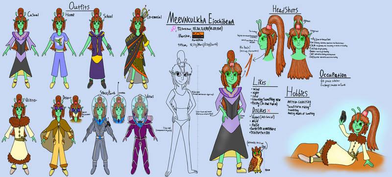 Meevakulha - human (reference sheet)