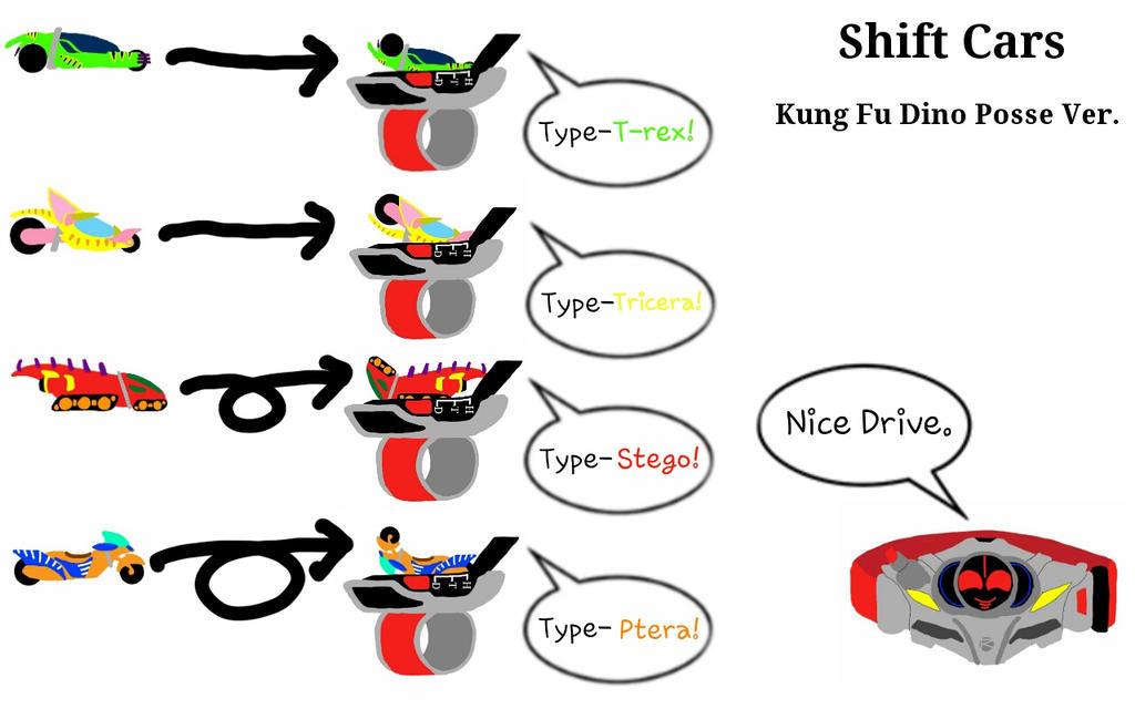 Shift Cars-Kung Fu Dino Posse Ver. by HanSHangul