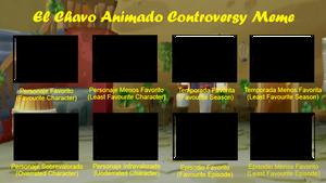 El Chavo Animado Controversy Meme Blank