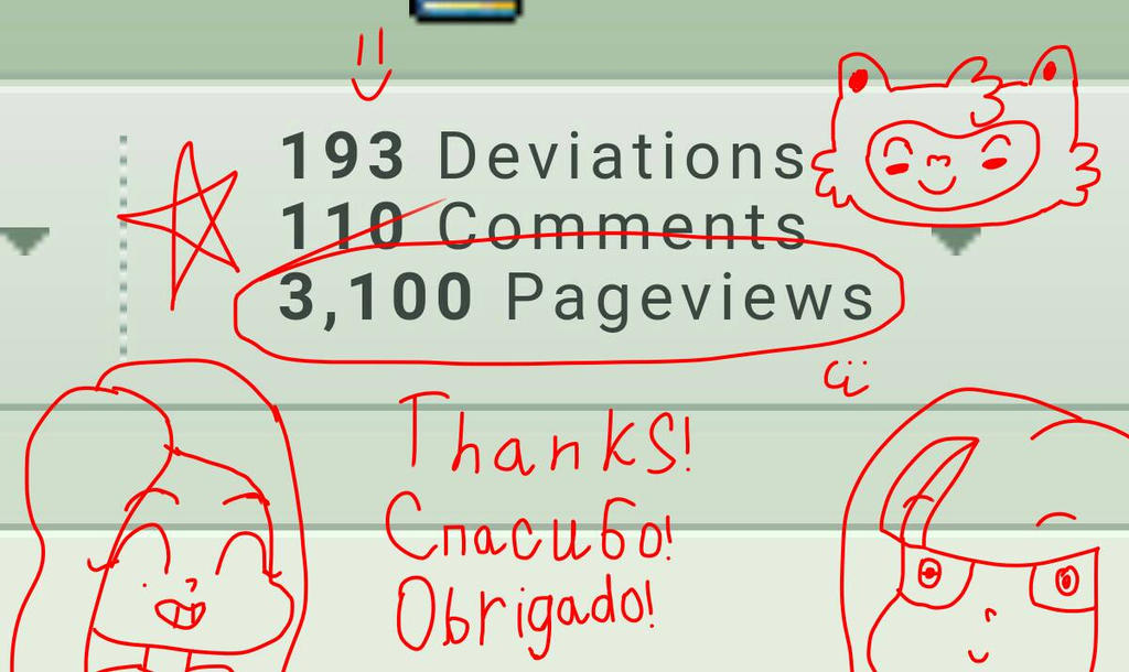 thanks for 3,100 Pageviews :3 by YuliaRabbid