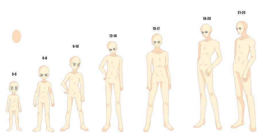 male age base by chinagirlintheusa on DeviantArt
