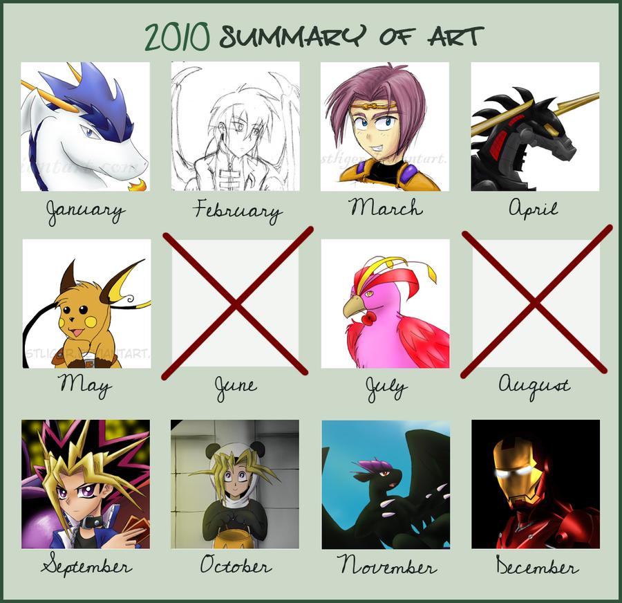 2010 Summary of Art by GhostLiger