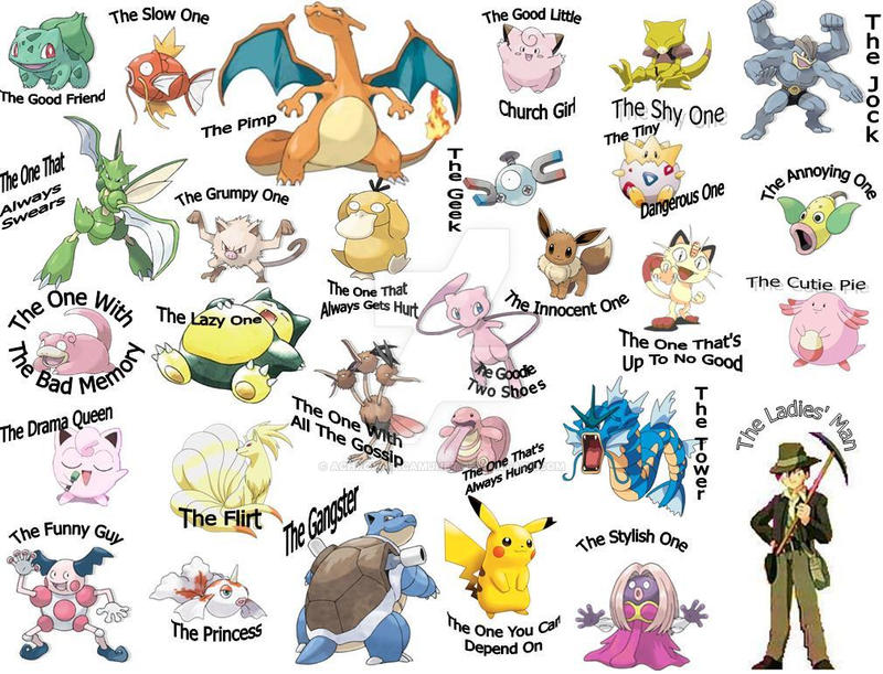 Pokemon And Y Cartoon Characters : Pokemon friends list by achromaticamunet on deviantart
