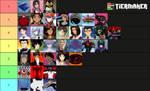 Neon Genesis Evangelion-my tierlist by TransformFab322