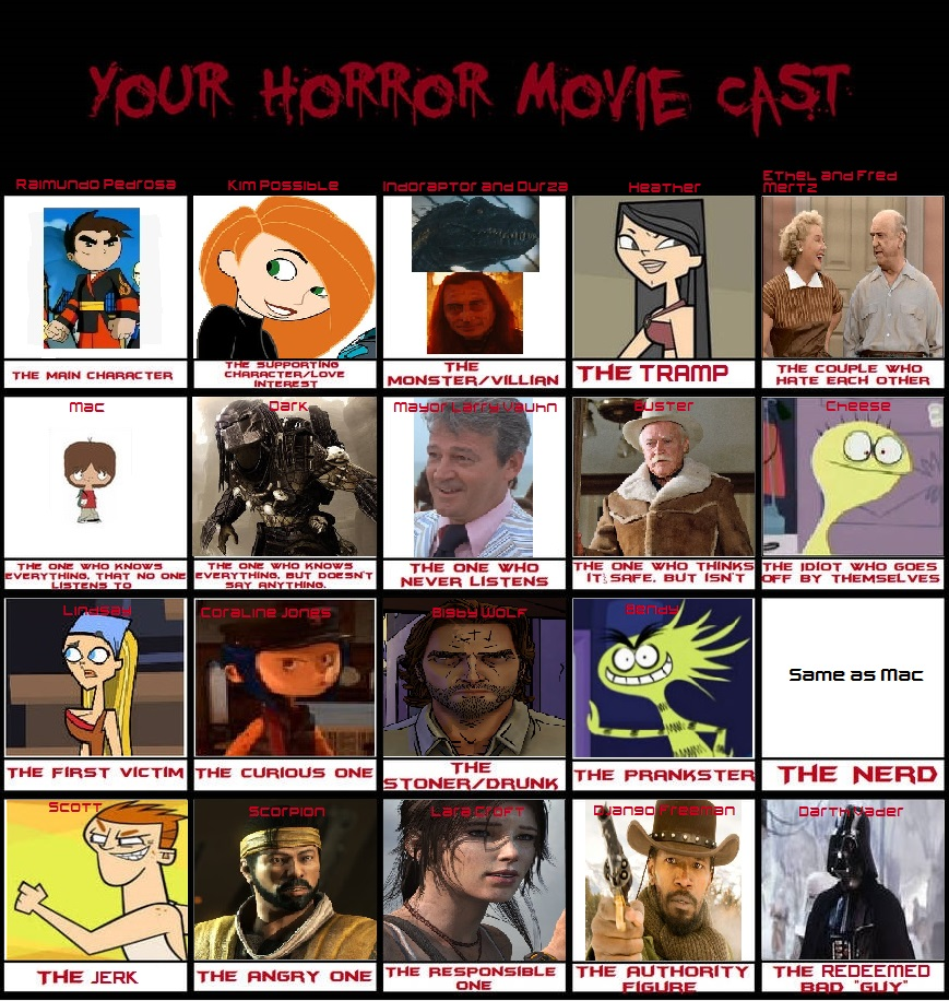 Zone out o realitys horror movie cast meme by zone out