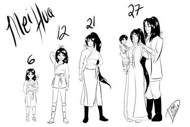 Ages of Mei