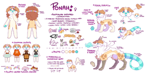 - PONAH REF 2015 (OUT OF DATE) -