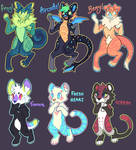 Collab adopts auction CLOSED