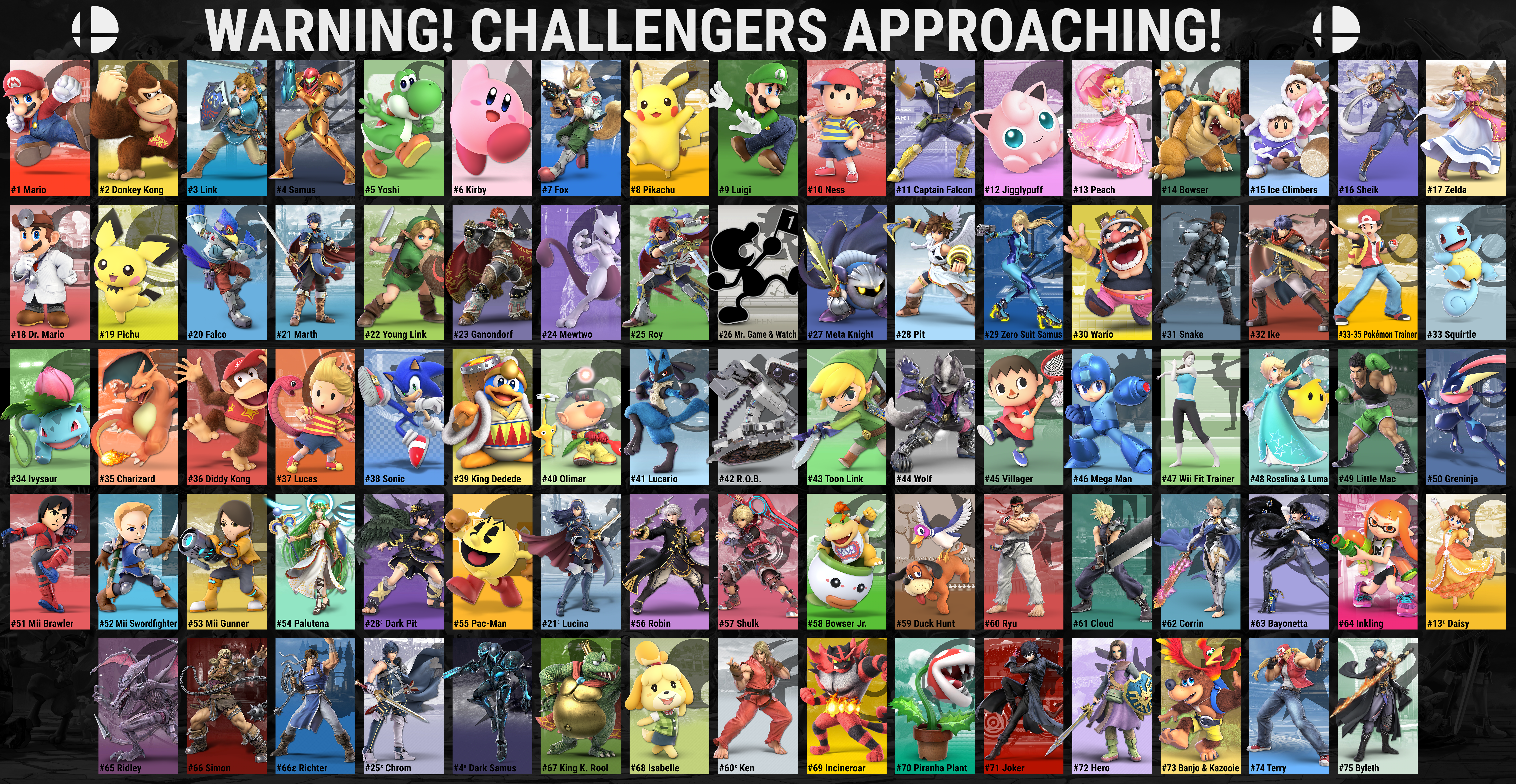 Super Smash Bros Ultimate Everyone Is Here By Bermast On Deviantart