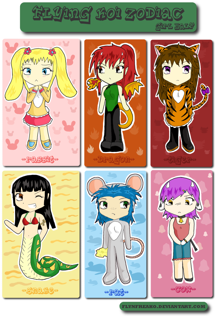 how to say chinese zodiac in chinese