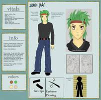 Jishin: Character Sheet by flynfreako