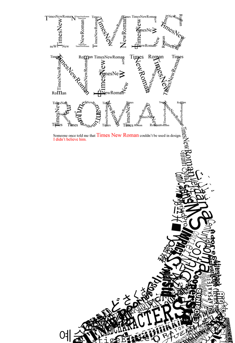 times new roman thesis Times new roman report must be typed ,double-spaced ,author ,your name , class ,period ,and a title you create based on theme or content of the novel.