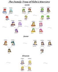The Family Trees of Elibe by CeleBaby20