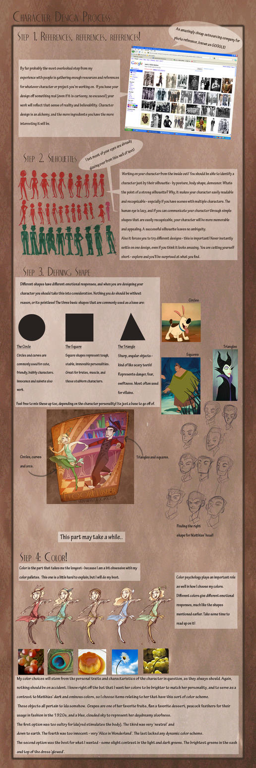 Character Design Tutorial by MarionetteDolly