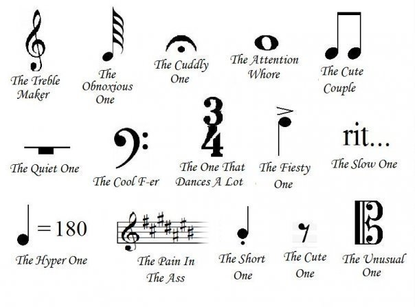 Musical Terms And Symbols Music Life Symbols by