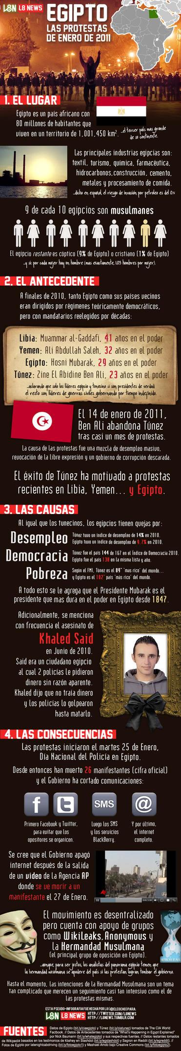Egipto: Las Protestas de Enero by EleOcho