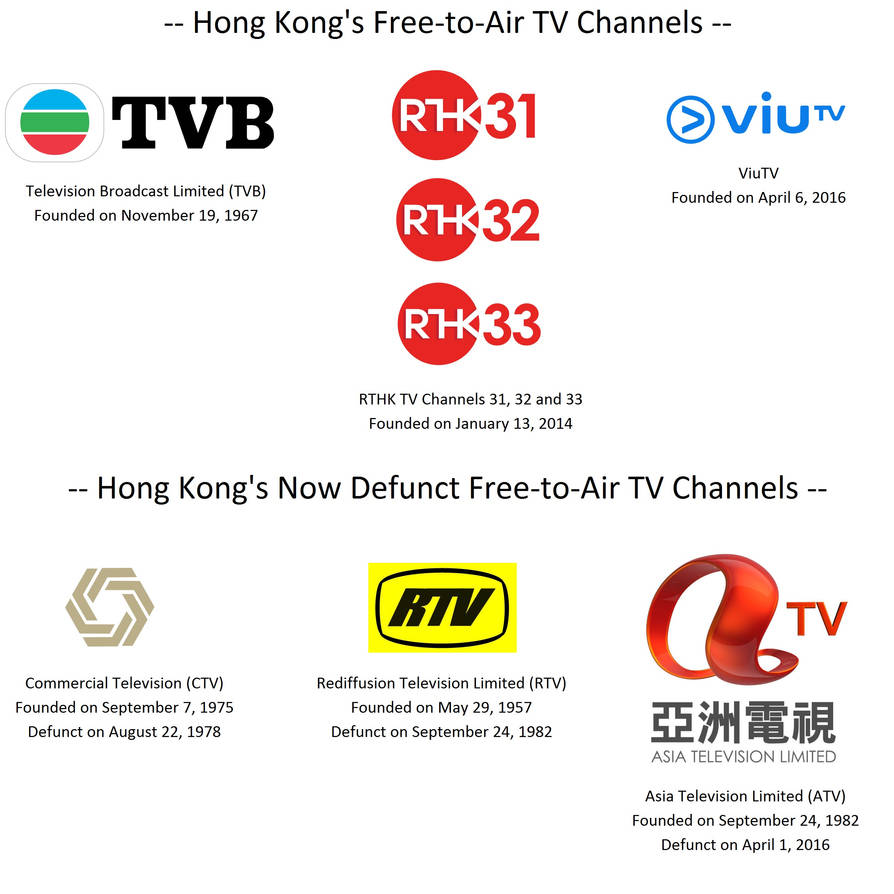 Hong Kong's Free-to-Air TV Channels by pakli1988 on DeviantArt