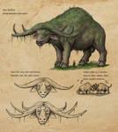 Speculative K:SI bullshit: Sker buffalo