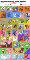 Pokemon Sun and Moon Opinion Meme Template