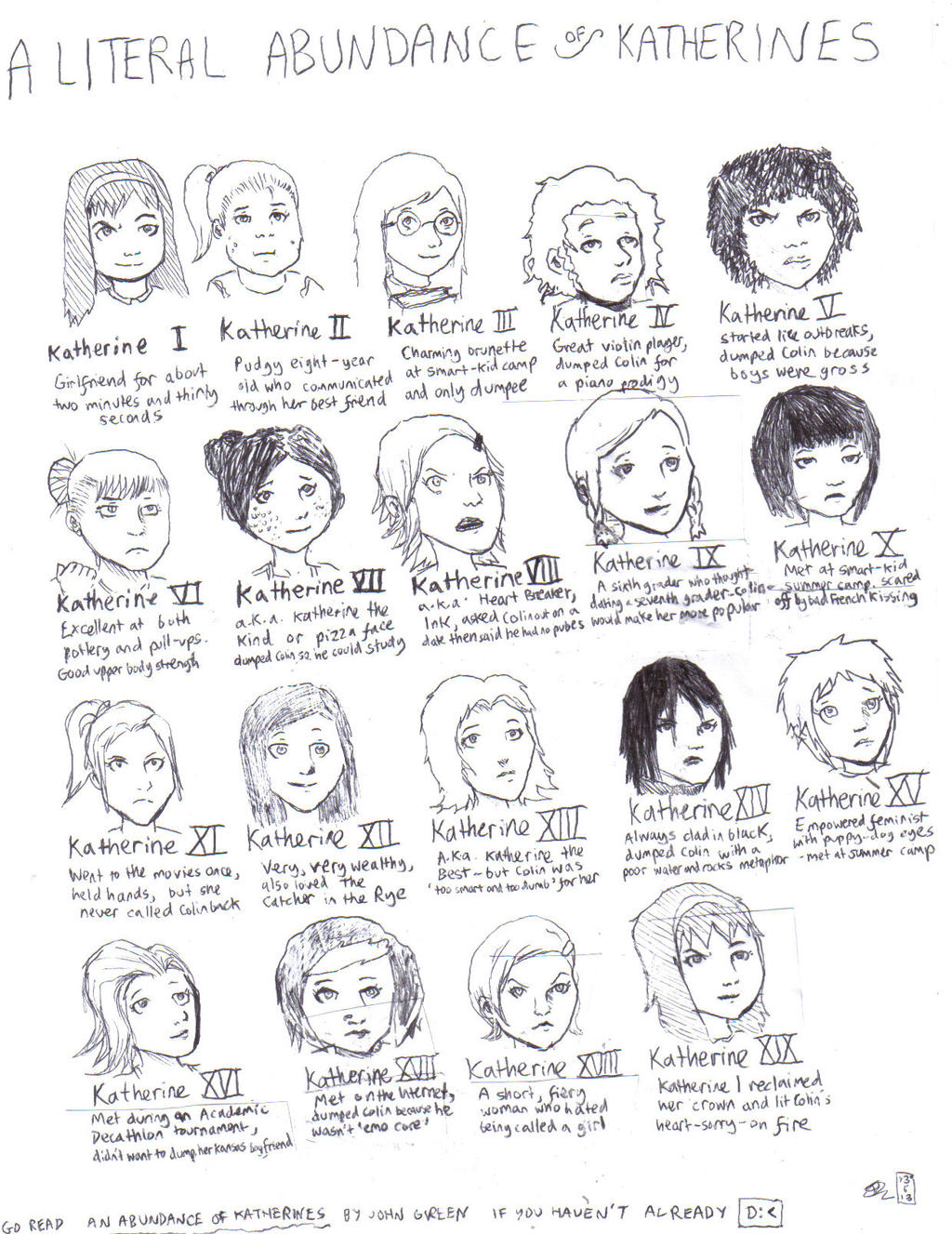 A Literal Abundance of Katherines by anothercanofworms on ...