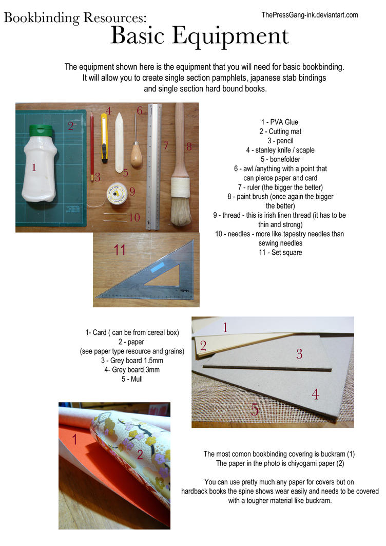 Basic Bookbinding Equipment by ThePressGang-ink