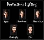 Portraiture Examples