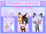 Kowaiko x Shindan batch | Set price CLOSED