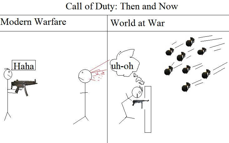 The Call Of Duty Timeline By Cobrazvenomx On Deviantart