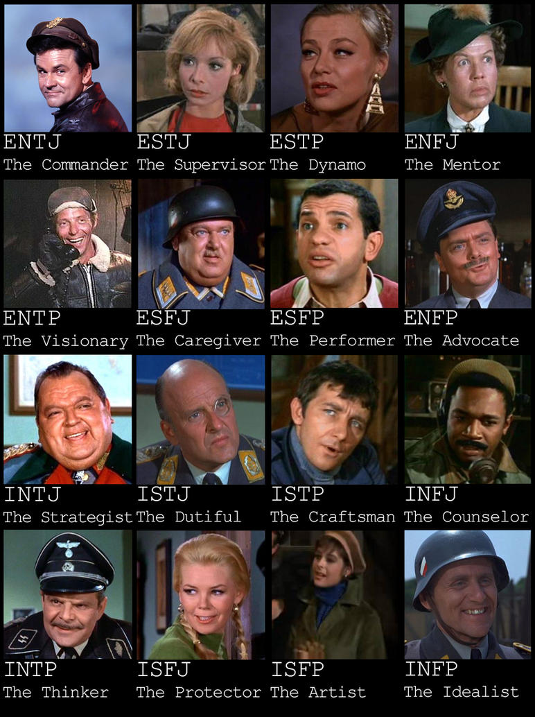 Hogan's Heroes MBTI by MountainLygon
