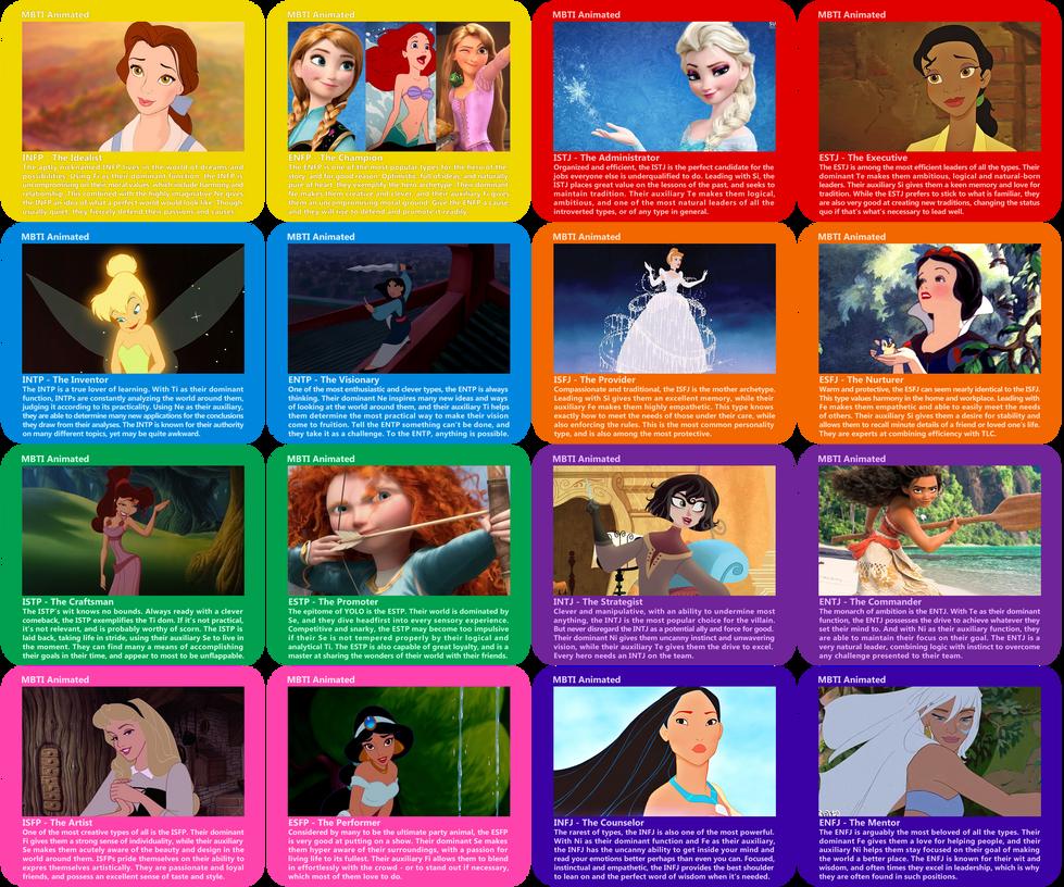 Disney Girls MBTI by MountainLygon