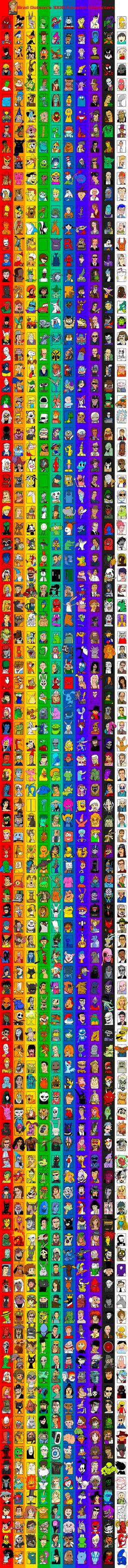 Brad Dotson's 1000 Character Meme by heatstroke2008