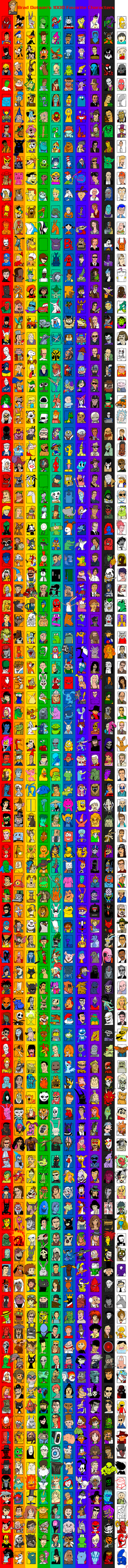 Brad Dotson's 1000 Character Meme by TheZoologist