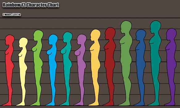RanYanSim: Rainbow 12 Character Chart