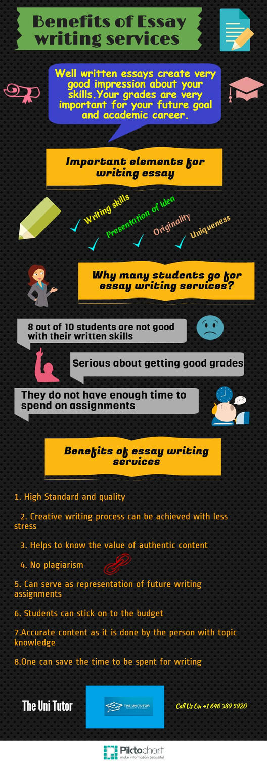 Read about Benefits of Essay Writing Services