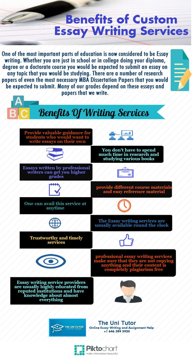 Essay helper services