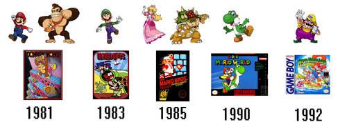 Super Mario Characters Debuts Origins