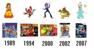 Super Mario Characters Debuts Origins Last Part