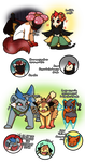PKMN Monthly Themes Dressing Up for the Weather