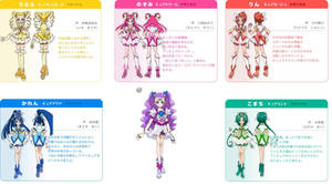 yes precure go go
