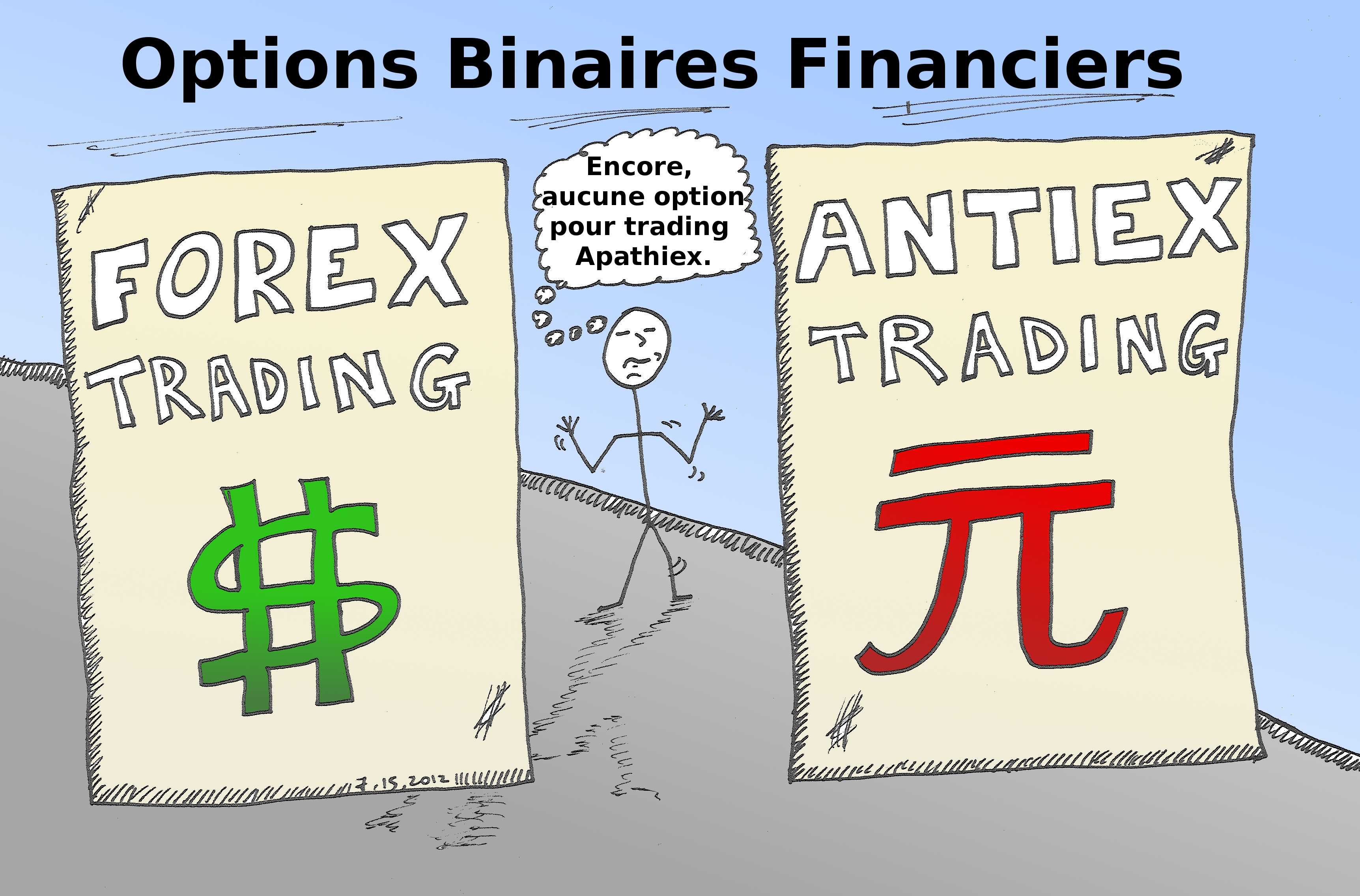Technique trading option binaire