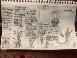 Kingdom Hearts CS Lewis craft