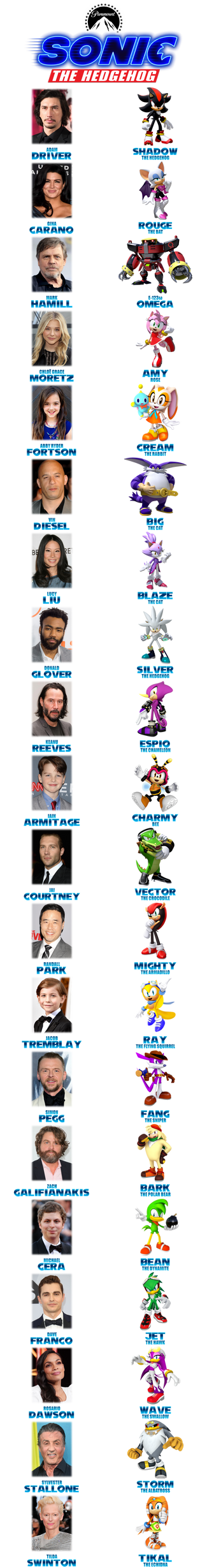 [CASTING CALL] Paramount's Sonic the Hedgehog