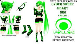 Cyber Sweet Heart Nini Upgrade to ISAO by Shaun578