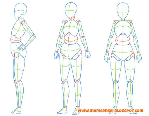 Tuto: Apprendre comment dessiner le corps en Manga