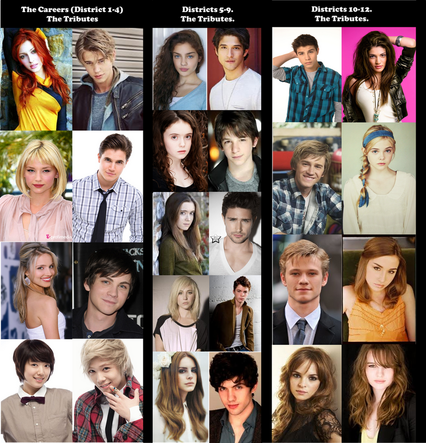 Hunger Games Fan Fiction: The Tributes. by ...