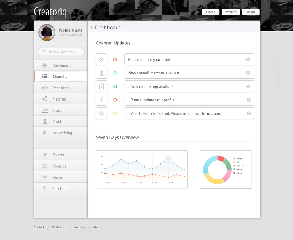 Dashboard by dP-Webdesign on DeviantArt