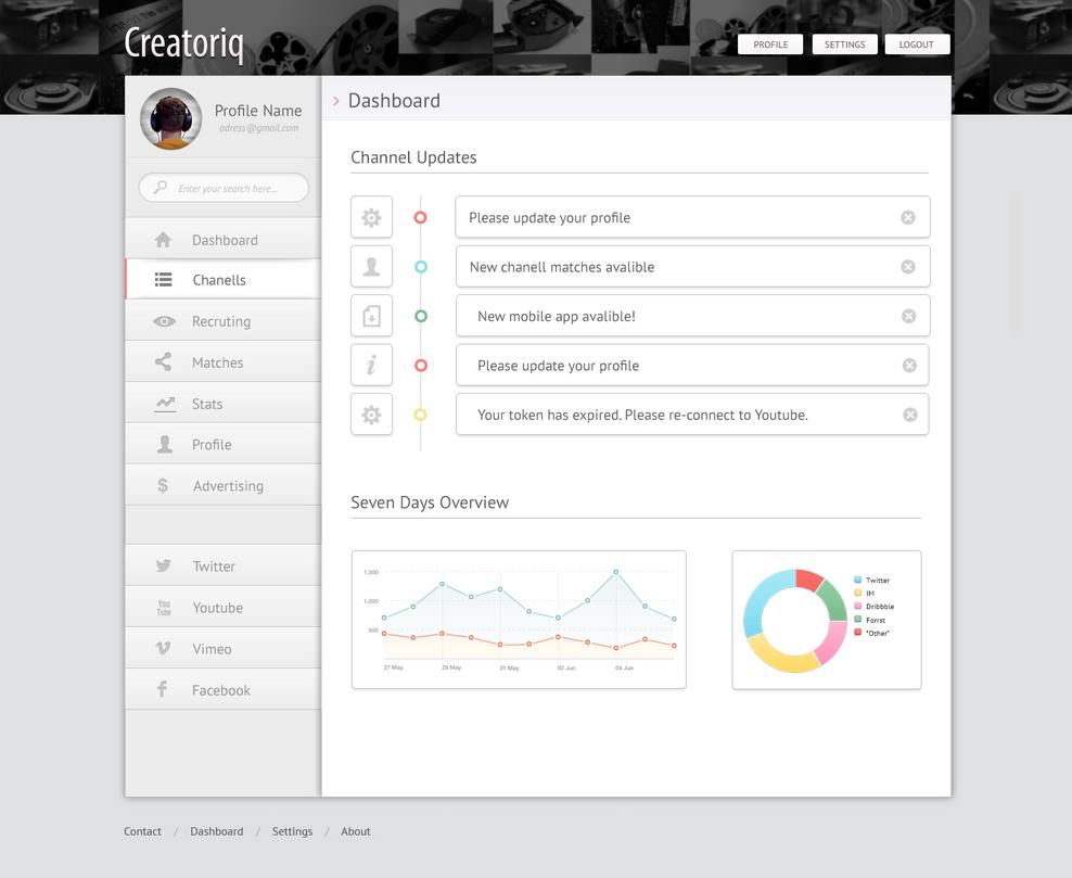 Dashboard by dP-Webdesign on DeviantArt