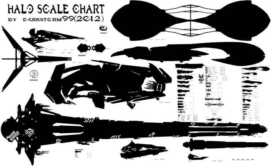 HALO SHIP SCALE CHART UNSC,COV by D4RKST0RM99