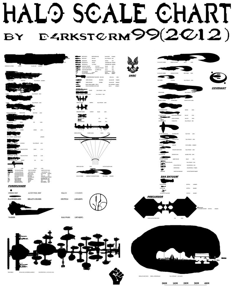 HALO SHIP SCALE CHART SMALL by D4RKST0RM99