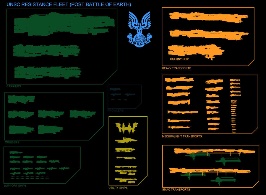 Pin Unsc Infinity Vs Soveriegn Page 22 Spacebattlescom On